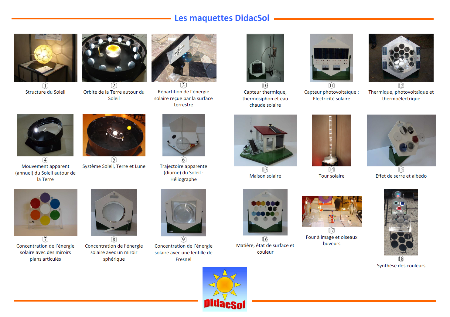 Maquettes DidacSol